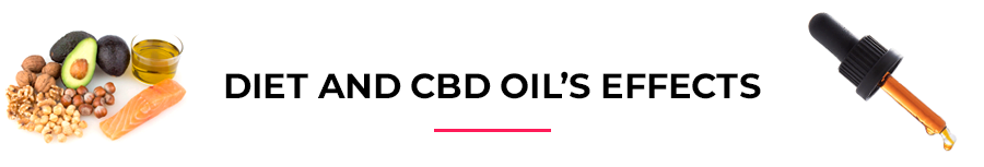 Diet and CBD oil's effects