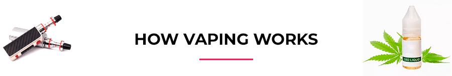 How vaping works