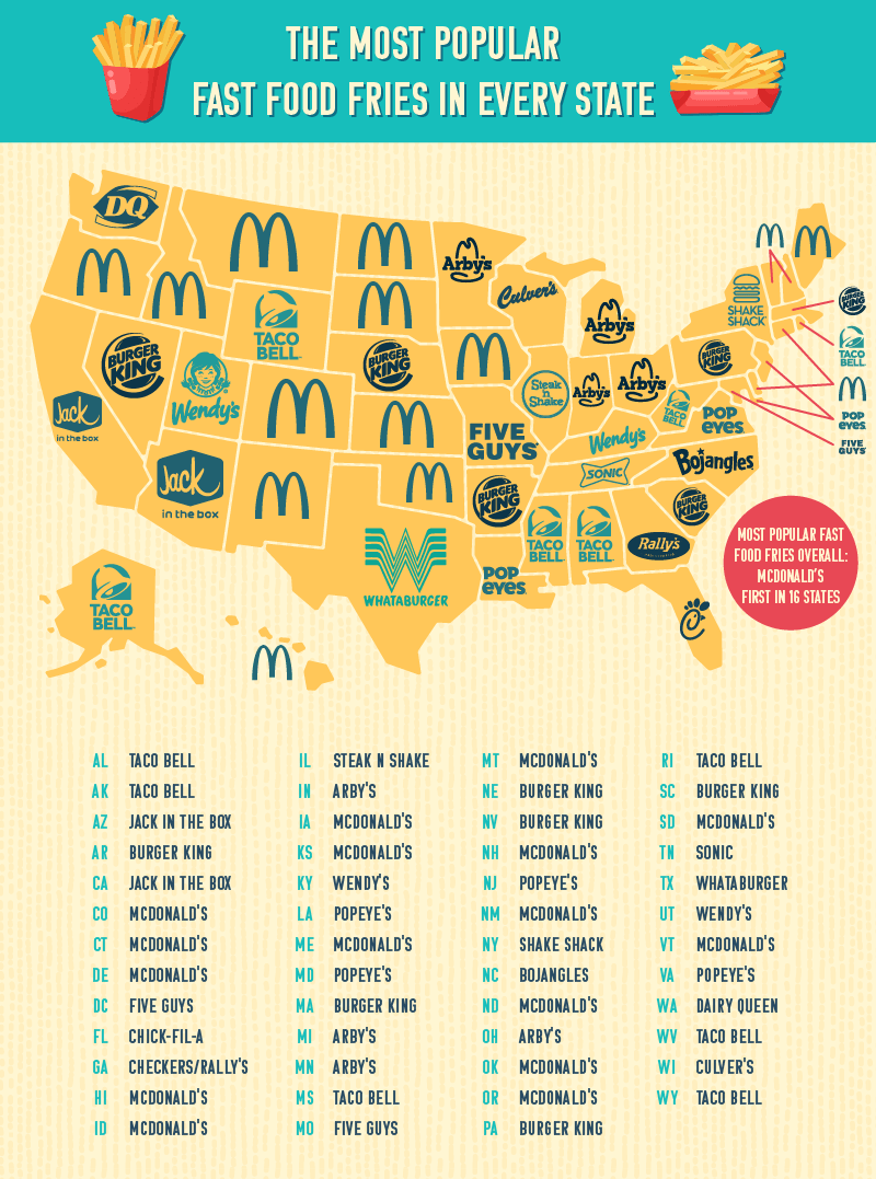 US map outlining the most popular fast-food fried by state