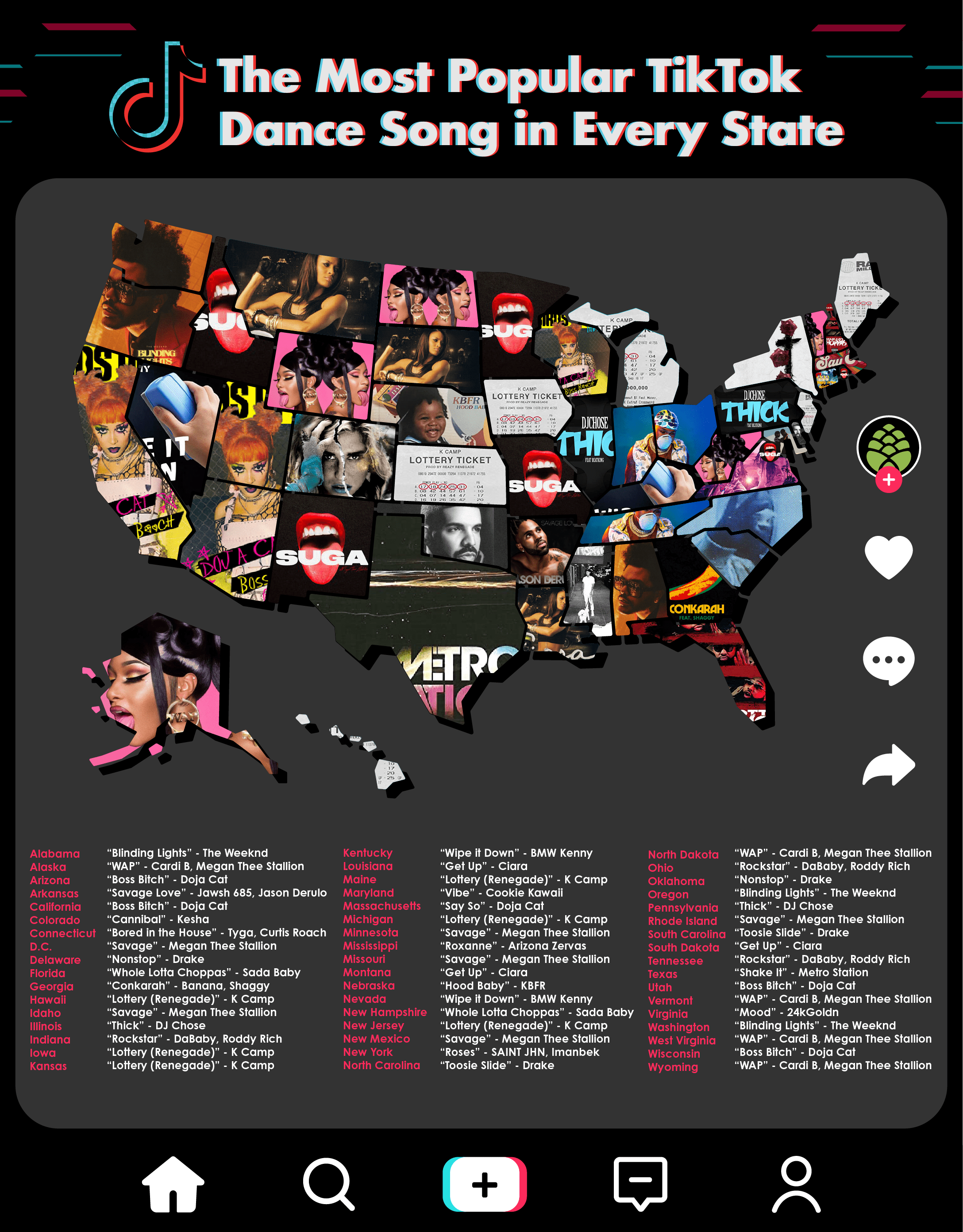 Map of the US showing the most popular TikTok dance song in every state