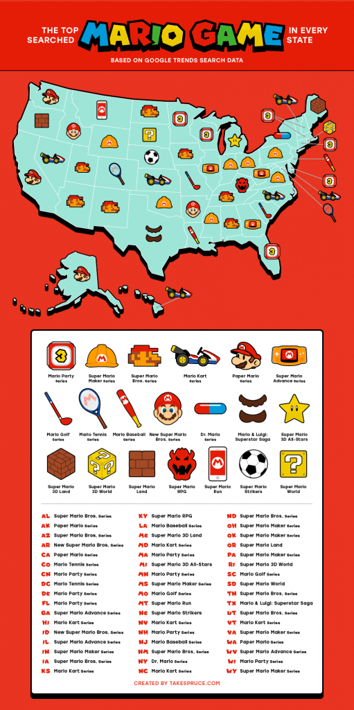 The Top Searched Mario Game in Every US State Map